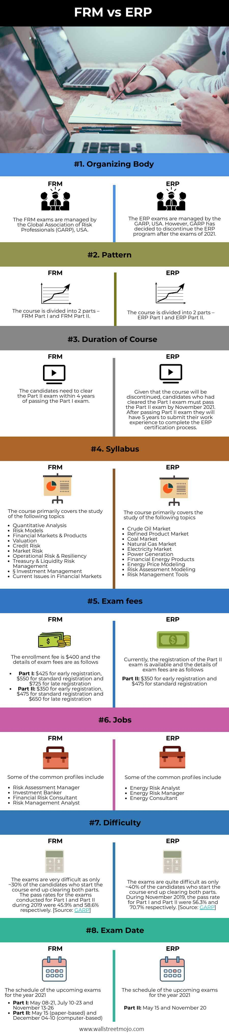 FRM-vs-ERP-infographics