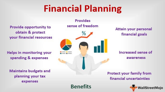 What is Financial Planning? - Dummies Guide by WallstreetMojo