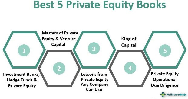 Private Equity Books