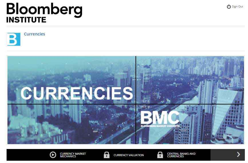 Bloomberg Market Concepts - Currencies