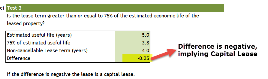 capital-lease-vs-operating-lease-test-3