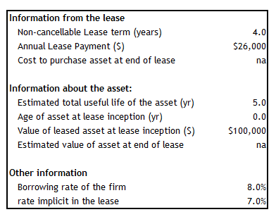 capital-lease-vs-operating-lease-example