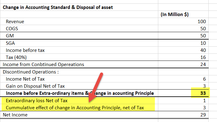 change-in-accounting-standard-example