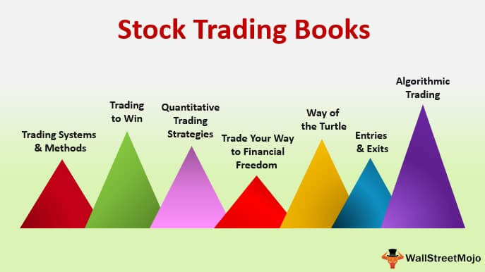 Stock Trading Books