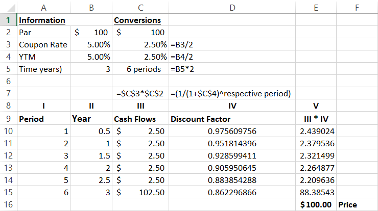 Bond Pricing (Example, Formulas) | Calculate Bond Pricing in Excel