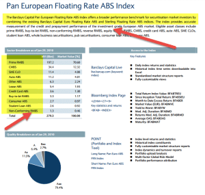 ABS and MBS Index | Complete Beginner's Guide