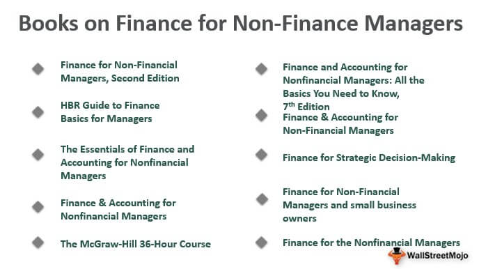 Books on Finance for Non-Finance Managers