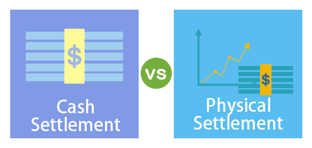 Cash-Settlement-vs-Physical-Settlement