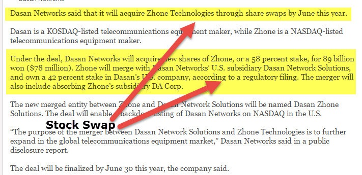 dasan network share swap acquisition