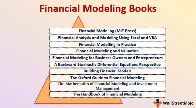 Financial-Modeling-Books