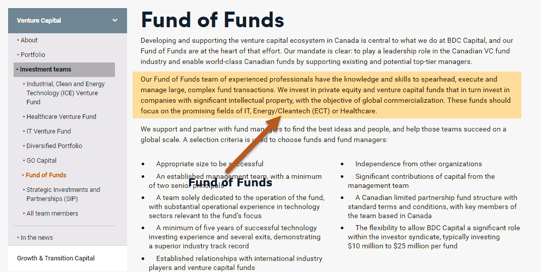 Fund of Funds Example