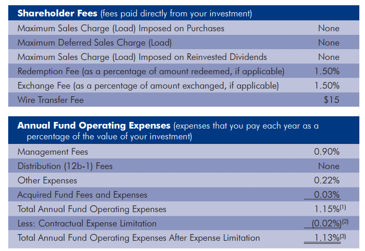 hedge-fund-issues-fees