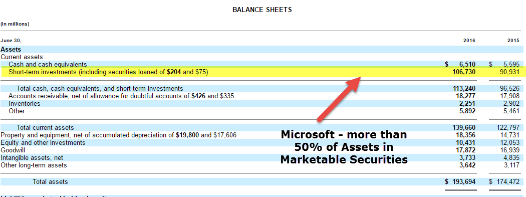 microsoft-marketable-securities