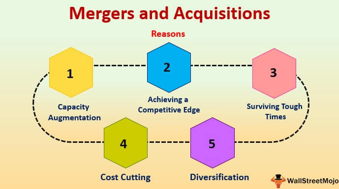Successful Mergers and Acquisitions