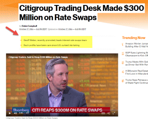 Interest Rate Swap | Examples | Uses | Swap Curve