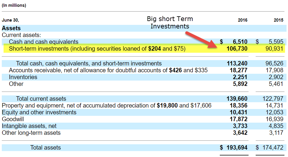 microsoft-short-term-investments