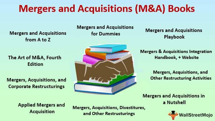 Top-10-Best-Mergers-and-Acquisitions-(M&A)-Books