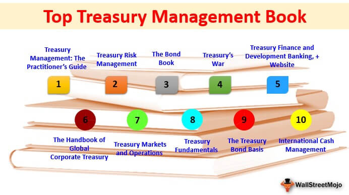 Treasury management books