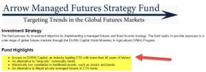 Managed Futures Strategy | Risks, Strength, Weaknesses