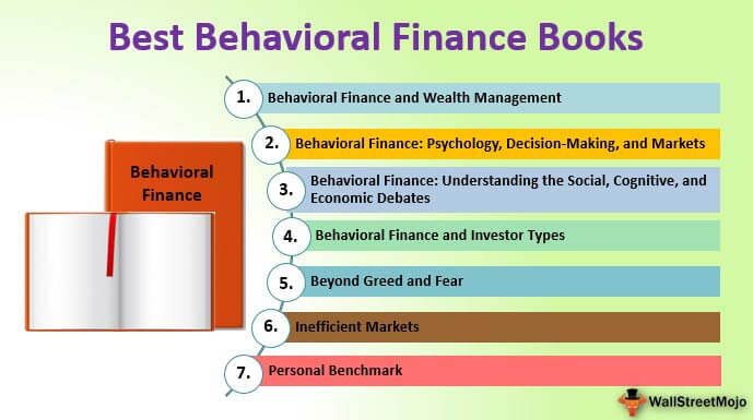 Behavioral-Finance-Books