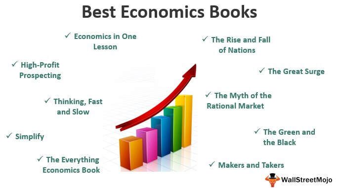 Best Economics Books
