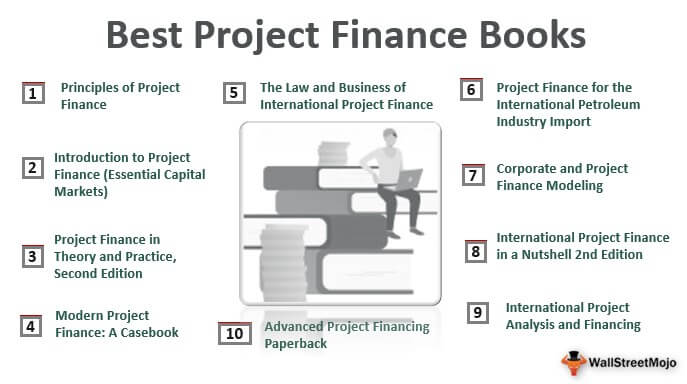 Project Finance Books