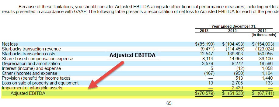 EV to EBITDA Multiple | EV/EBITDA Formula | Why Better than PE?