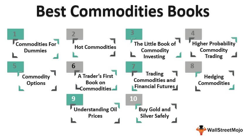 Best Commodities_Books