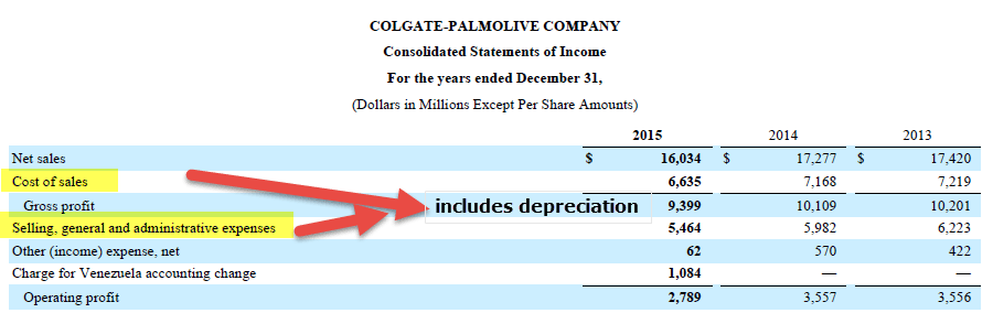 Colgate - Finding Depreciation for EBITDA