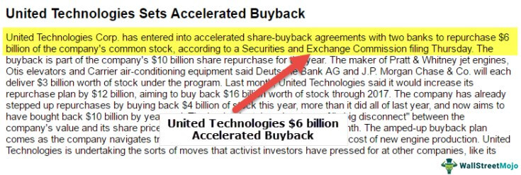 Accelerated Share Repurchase (Buybacks)