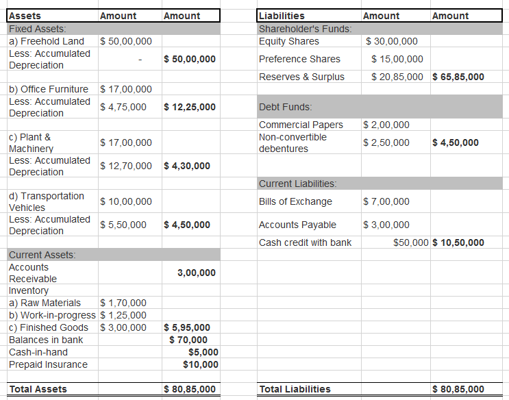 Liquidating dividend cost method example