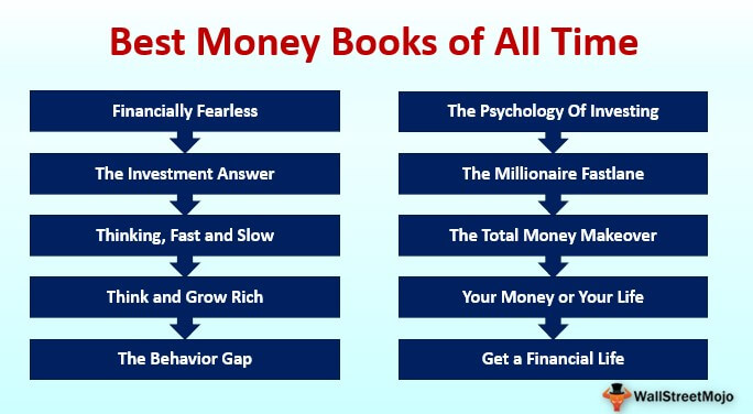 Top 10 Best Money Books of All Time