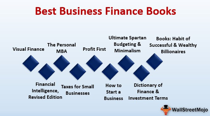 Best Business Finance Books of All Time