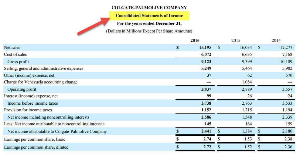 Colgate - Income Statement