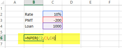 NPER - Financial Functions in Excel Example
