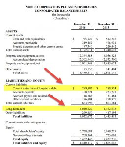 Current Portion of Long-Term Debt (CPLTD) | Balance Sheet