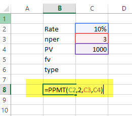PPMT - Financial Functions in Excel Example 2