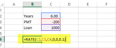 RATE - Financial Functions in Excel Example