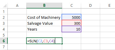 SLN - Financial Functions in Excel Example