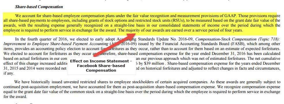 Stock options income statement