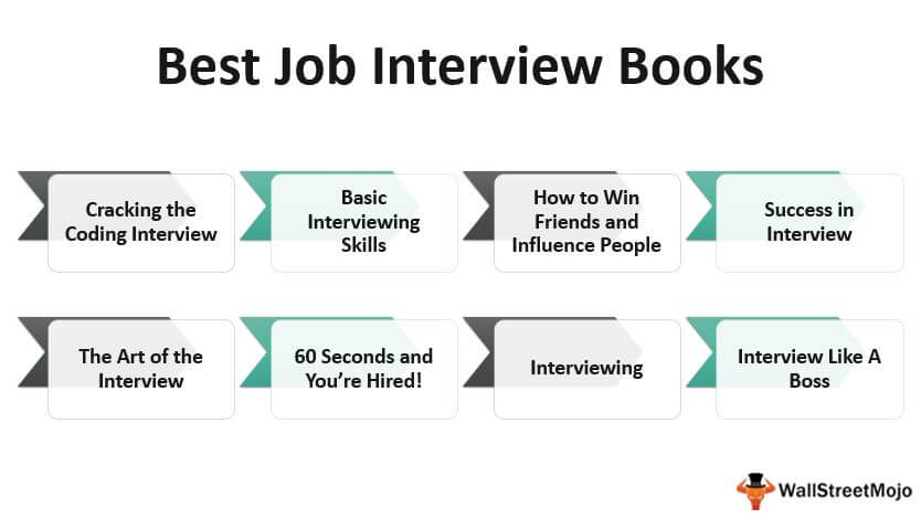 Top 8 Best Job Interview Books