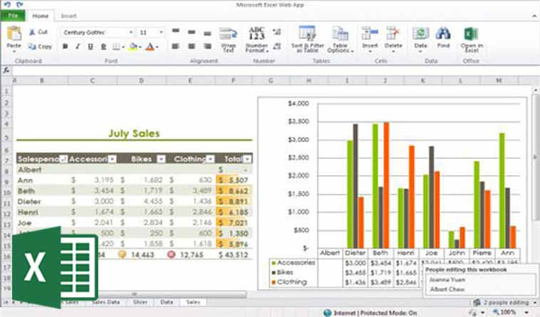 Top 15 Financial Functions in Excel | WallStreetMojo