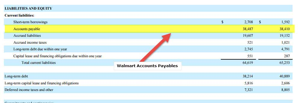 Walmart Accounts Payable Balance Sheet