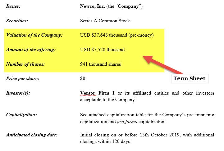 Term sheet in private equity example agreement for Acquisition term sheet template