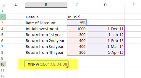 XNPV - Financial Functions in Excel - Example