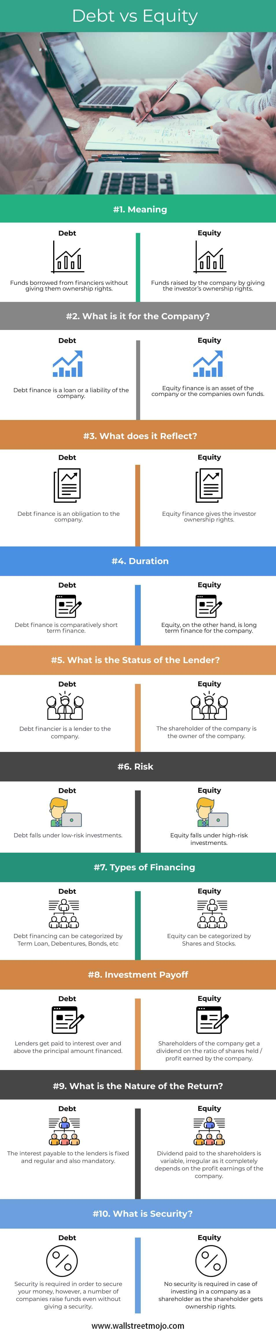 Debt-vs-Equity-info