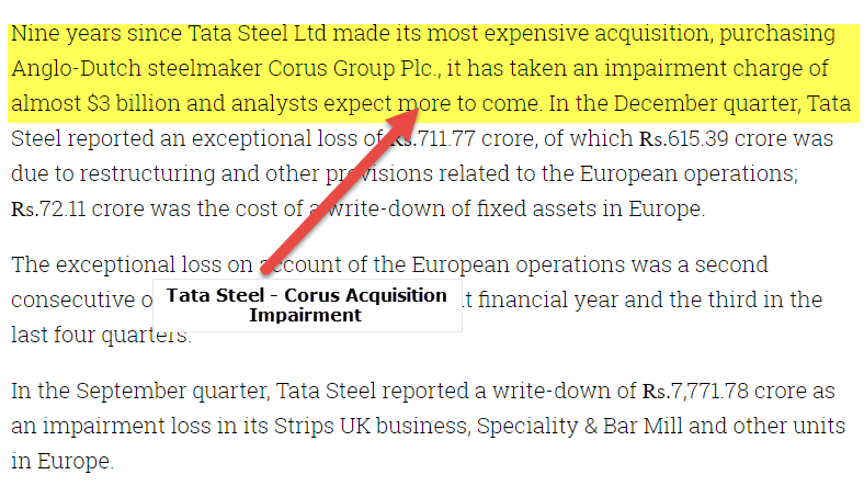 Impairment of Assets - Tata Steel
