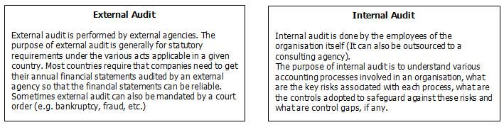 Accounting vs Auditing