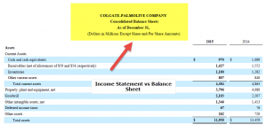 Income Statement vs Balance Sheet | Top 5 Differences