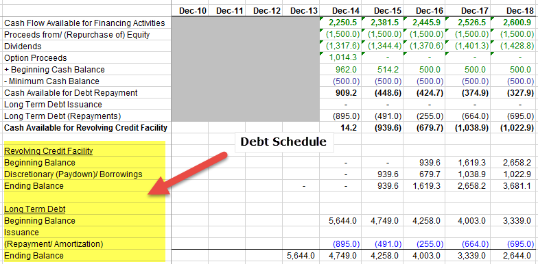 Financial Modeling Interview - Debt Schedule